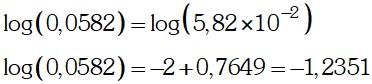 Ejemplo Cálculo de la Mantisa