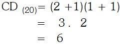 Ejemplo Cantidad de los Divisores de un Número