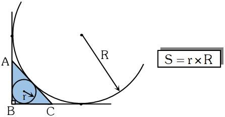 Ejemplo Hipotenusa del Triángulo
