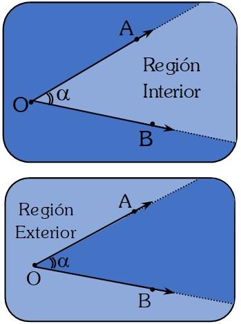 Ejemplo Interior y Exterior de un Ángulo