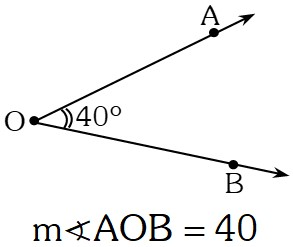 Ejemplo Medida del Ángulo Geométrico