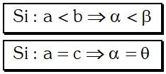 Ejemplo Propiedad 2 de los Triedros
