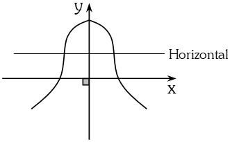 Ejemplo Reconocimiento Gráfico