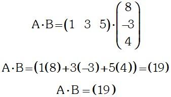 Ejemplo Resolucion Multiplicación de una matriz fila por una matriz columna
