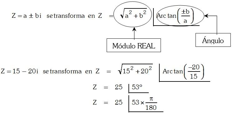 Ejemplo Sistema de Números Complejos