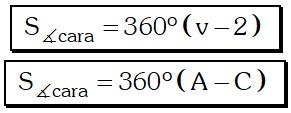 Ejemplo Teorema de Euler
