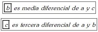 Ejemplo de Proporción Aritmética Continua