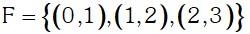 Ejemplos 2 de Funciones