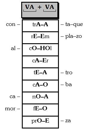 Ejemplos de Hiatos Vocalicos