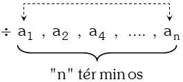 Ejercicio 3 Notación de una Progresión Aritmética