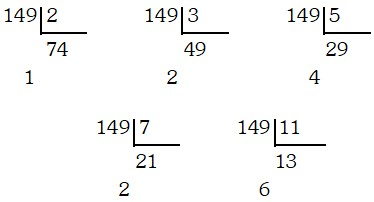 Ejercicio Regla para Determinar la Primalidad de un Número Entero Positivo