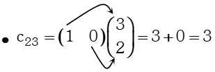 Ejercicio de Multiplicación de dos matrices
