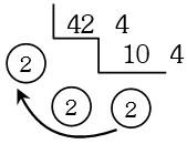Ejercicio equivalentes de números de base