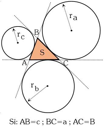 El área de una región triangular