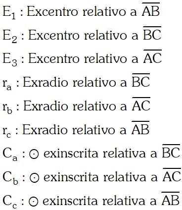 Elementos del Excentro