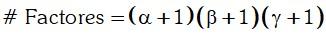 Factores Monicos Factorizando en el conjunto de los Números Reales