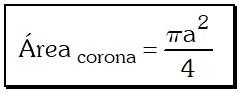 Formula Área Corona Circular