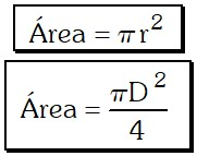 Formula Área de un Círculo