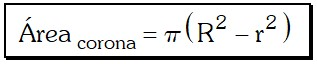 Formula Corona Circular