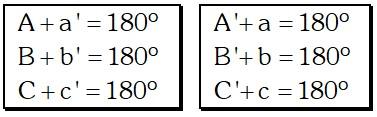 Formula Triedros Polares o Suplementarios