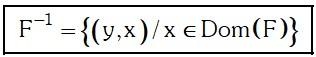 Formula de Función Inversa