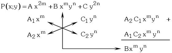Formula de Proceso del Aspa Simple