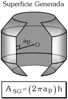 Formula de Teorema de Arquímedes