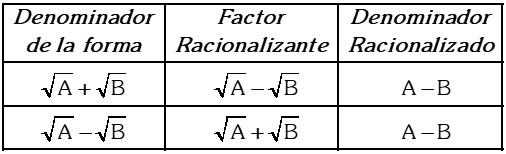 Formulacion 3 Leyes de los Exponentes