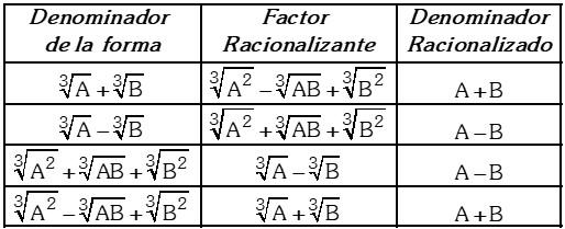 Formulacion 4 Leyes de los Exponentes