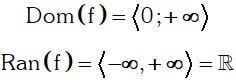 Formulación Función Logarítmica