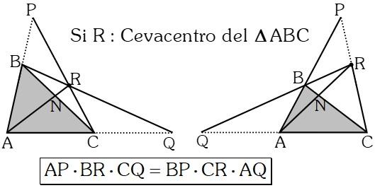 Generalización del Teorema de Ceva