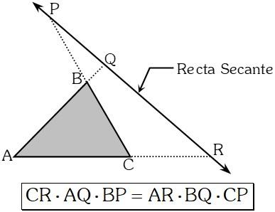 Generalización del Teorema de Menelao