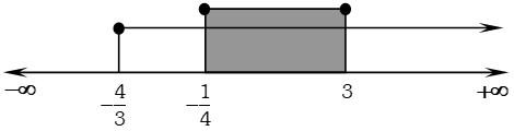 Graficando 2 de Inecuaciones con Valor Absoluto