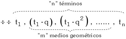 Interpolar Medios Geométricos entre dos Números Dados
