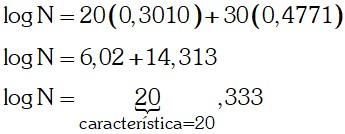Logaritmos Cálculo de la Mantisa