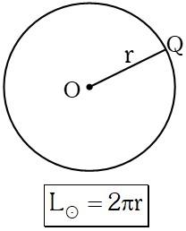 Longitud de la Circunferencia