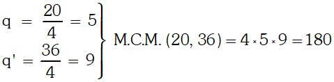 M.C.D. de dos Números