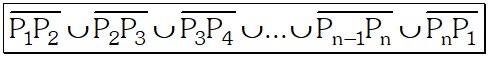 Notación de los Polígonos