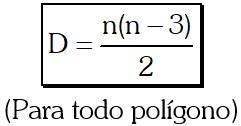 Número Total de Diagonales