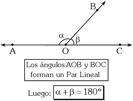 Observación Postulado suma de medidas de Ángulos con Vértice Común