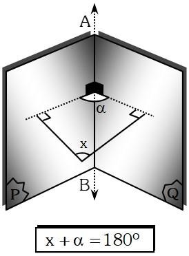 Operaciones con las medidas de los ángulos diedros