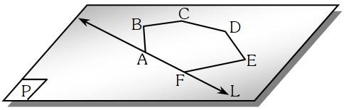 Polígono Convexo Semiplano