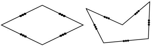 Polígono Equilátero