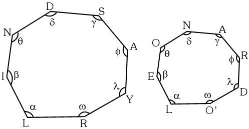 Polígonos Semejantes
