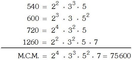 Por Descomposición de los Números en sus Factores Primos