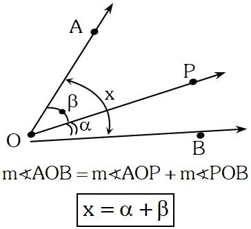 Postulado de la Adición de las Medidas de Ángulos Geométricos
