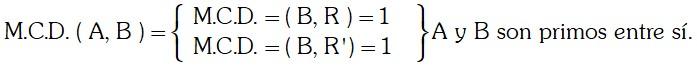 Primos del M.C.D. de dos Números por Divisiones Sucesivas