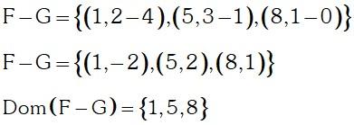 Problema 2 Álgebra de Funciones