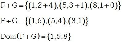 Problema Álgebra de Funciones