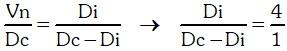 Proceso Ejemplo 1 de Divisibilidad de Polinomios